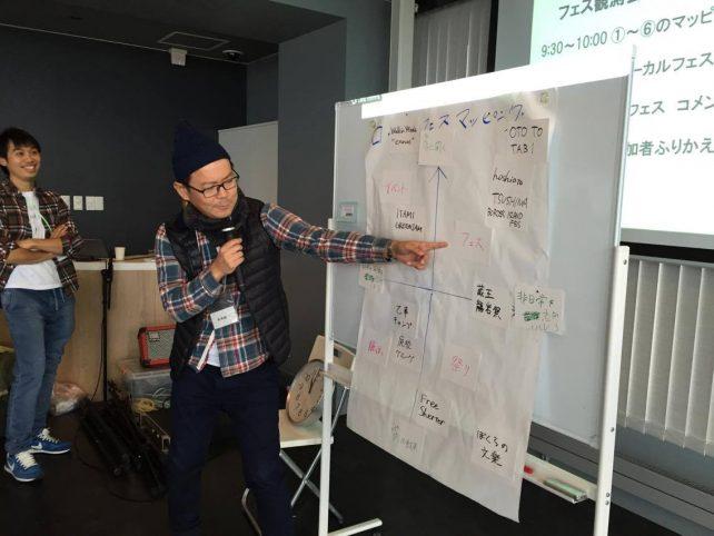 フェス観測会2016-永井純一